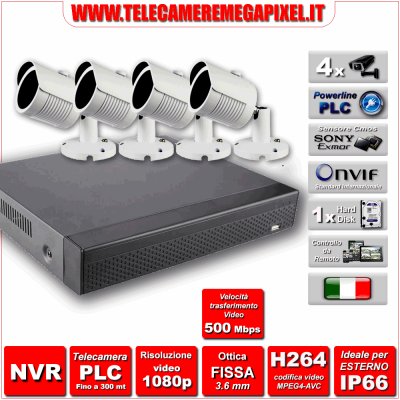 Kit-Powerline-PLC