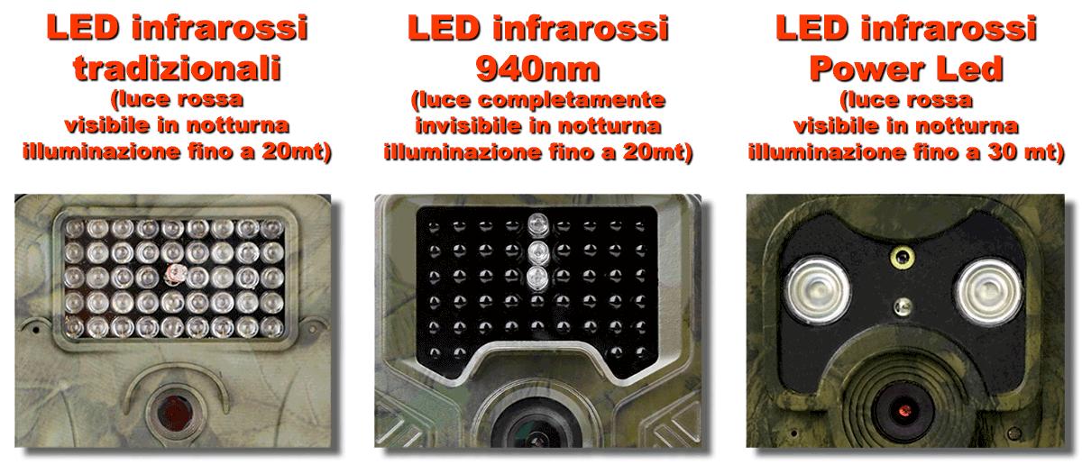 La fototrappola guida pratica come installare ed attivare for Tipi di led