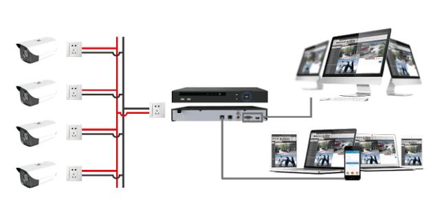 Schema Collegamento Nvr : Telecamere ad onde convogliate kit nvr powerline