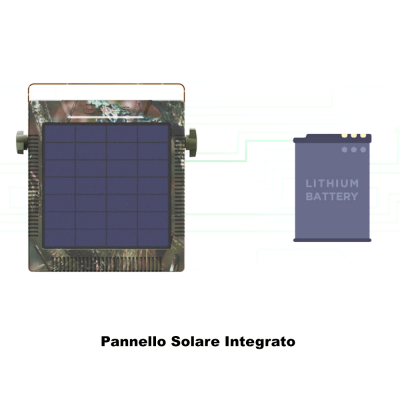 Fototrappola cloud batterie al litio